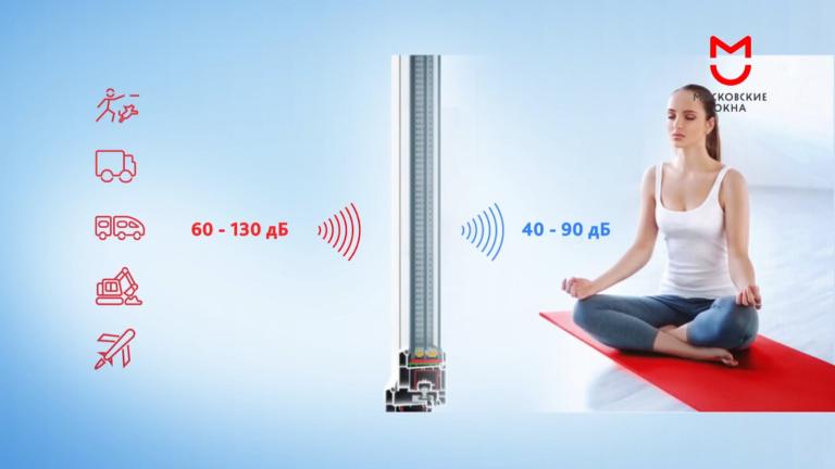 В видео используют инфографику, показывают как проверить защитное покрытие, оценить уровень шума.