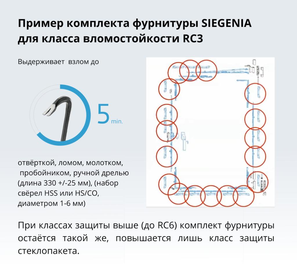 Комплект противовзломной фурнитуры SIEGENIA класса RC3